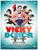 Vicky Donor 2012 720p Hindi BRRip Full Movie Download
