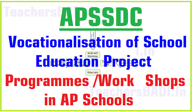 Vocationalisation of School Education project,Programmes,Work Shops in AP Schools