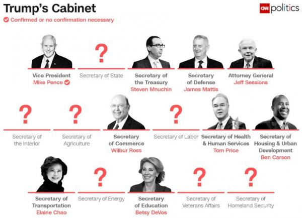 daily timewaster: Trump's cabinet so far