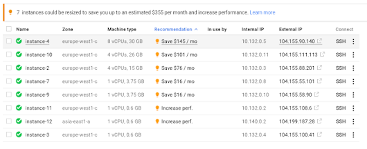 Six Google Cloud Platform features that can save you time and money