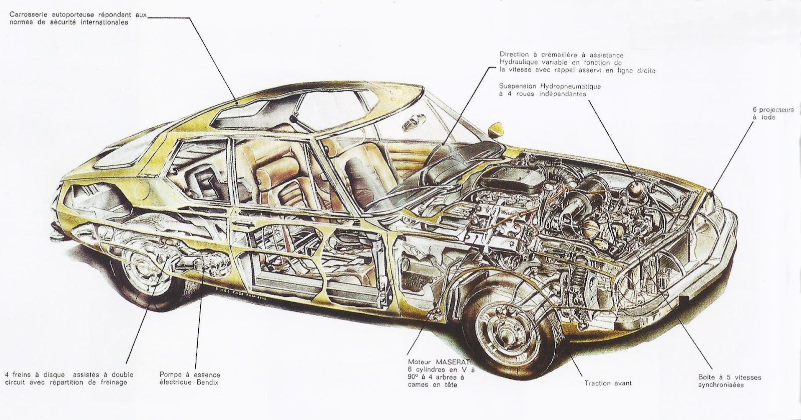citroen sm cutaway diagrams the car hobby volkswagen w8 engine diagram [ 1600 x 840 Pixel ]