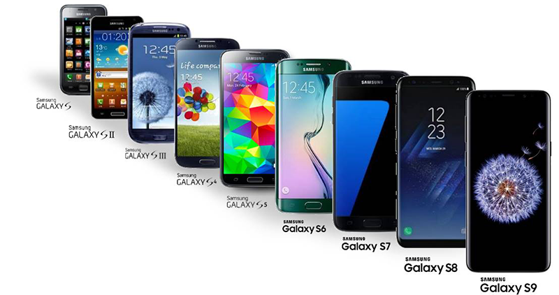 10 years of Samsung Galaxy smartphones
