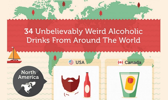 34 Unbelievably Weird Alcoholic Drinks From Around The World