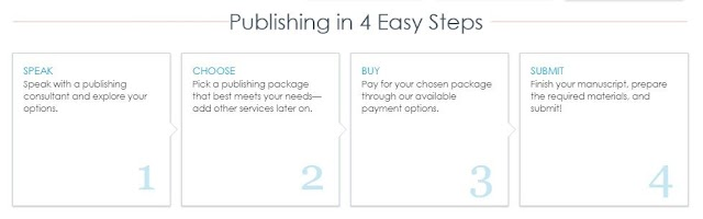 REASONS TO HIRE AN EDITOR IF YOU'RE SELF-PUBLISHING