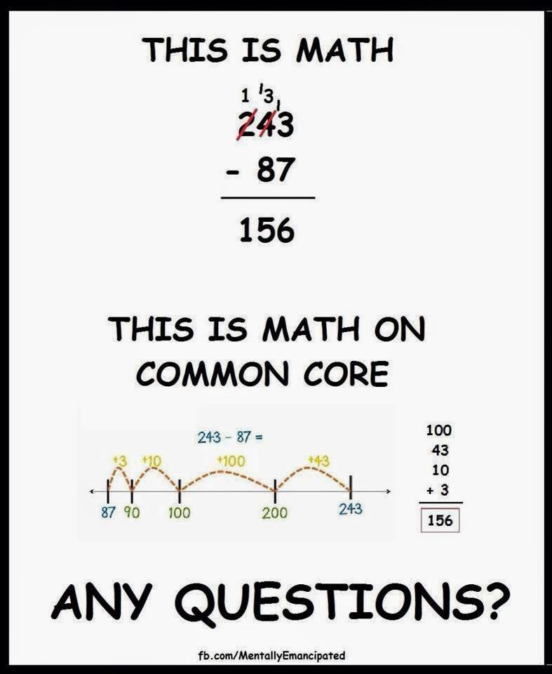 TNWAHM: Common Core: Just Standards or really a Curriculum?
