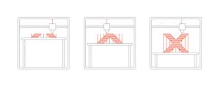 Cara Kerja 3D Printer FDM