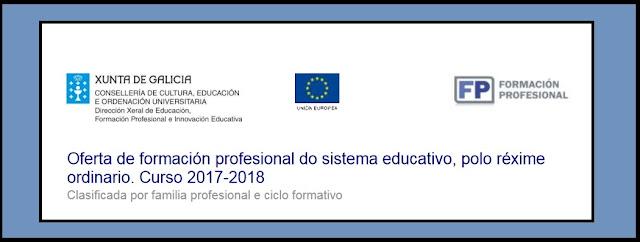 http://www.edu.xunta.es/fp/webfm_send/7181