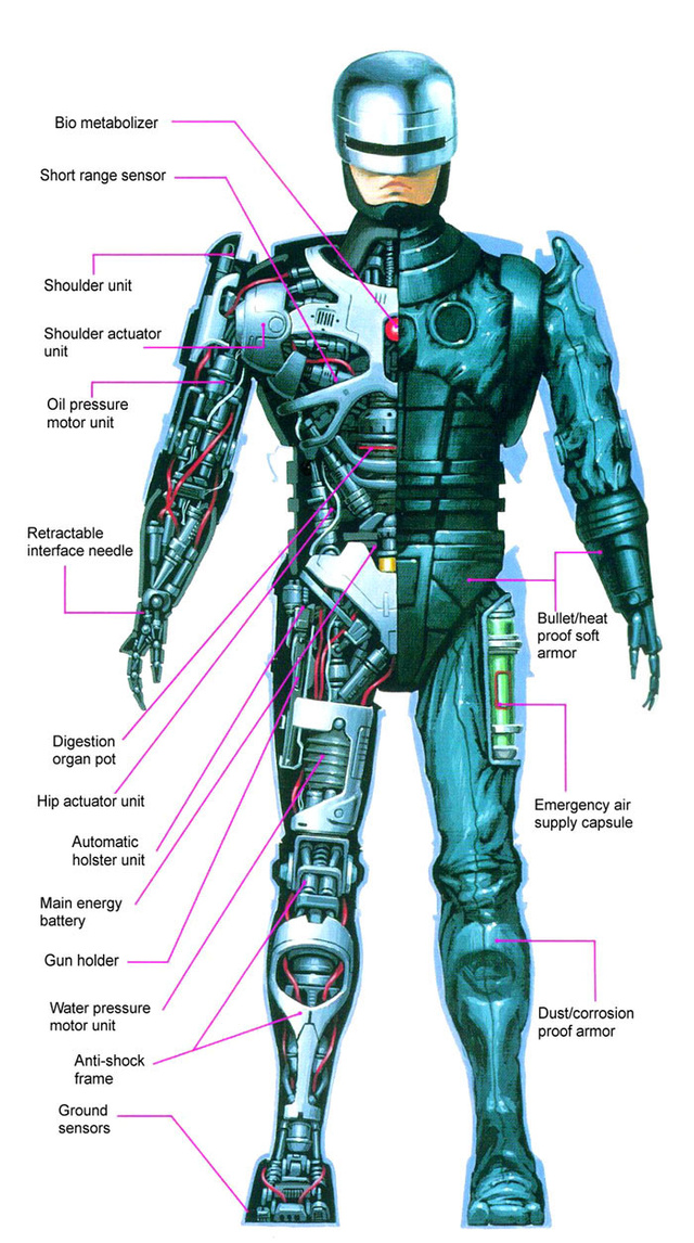 ROBOCOP (2014) REMAKE.......Let's Look to the Original ...
