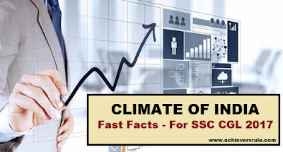 Climate of India with Complete Explanation