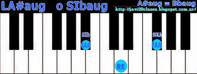 acorde de piano A#aug = Bbaug chord