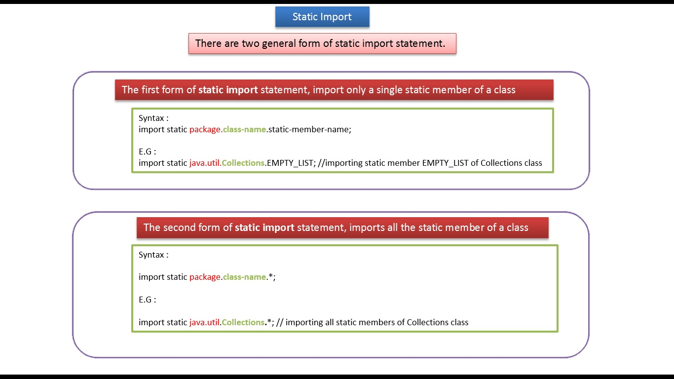 Java util concurrent tutorial pdf image collections any tutorial java collections tutorial images any tutorial examples java ee java tutorial java static import collections java baditri Images