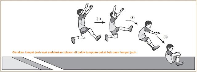 Gambar Awalan Lompat Jauh Gaya Jongkok Ortodock - Teknik dasar dan gambar lompat jauh gaya jongkok ortodock