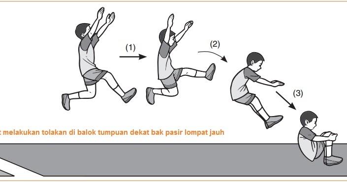 Teknik Dasar Lompat Jauh Gaya Jongkok Ortodock Disertai Gambar Awalan Tolakan Melayang Mendarat Pengertian Dan Tujuan Lompat Jauh