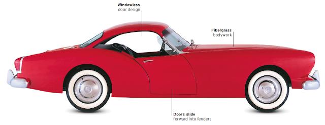 Kaiser Darrin, classic cars