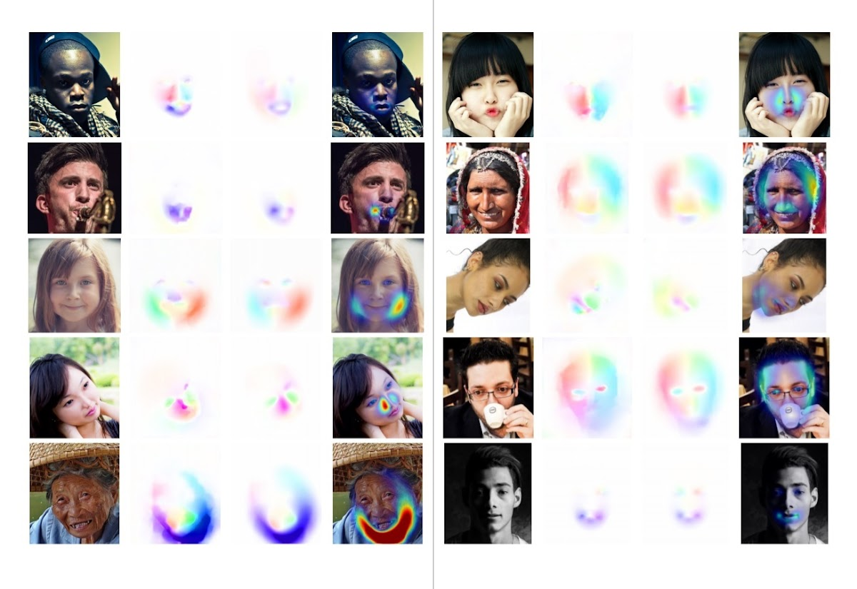 Detecting Facial Manipulations in Adobe Photoshop is now possible with the help of new artificial intelligence