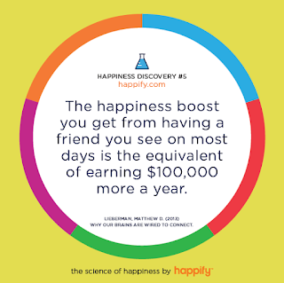 http://my.happify.com/hd/how-much-is-a-friend-worth-in-dollars/