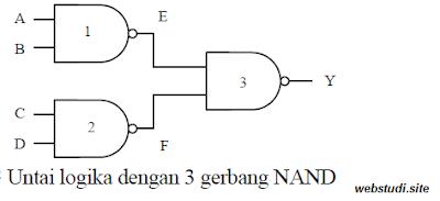 contoh soal gerbang logika 4