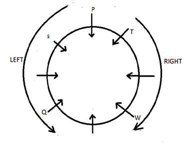 Circular Seating Arrangement 9