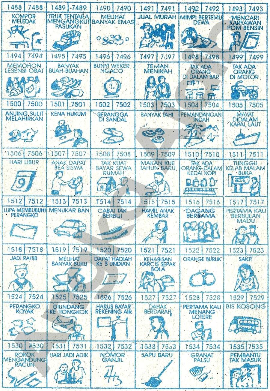 Tafsir Buku Mimpi 4D Bergambar, Erek Erek 4D Lengkap