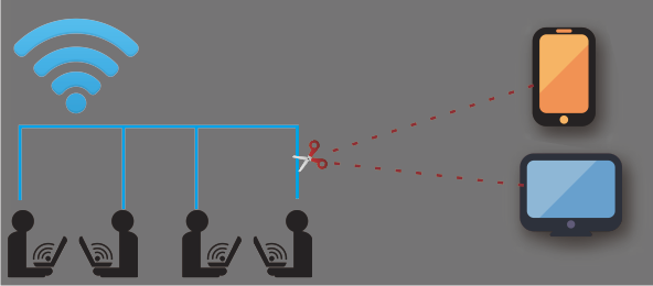 Image result for cut koneksi