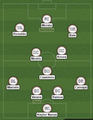 Daftar Skuad Pemain Real Madrid 2016-2017