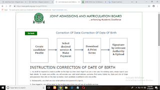 Jamb correction of data guideline
