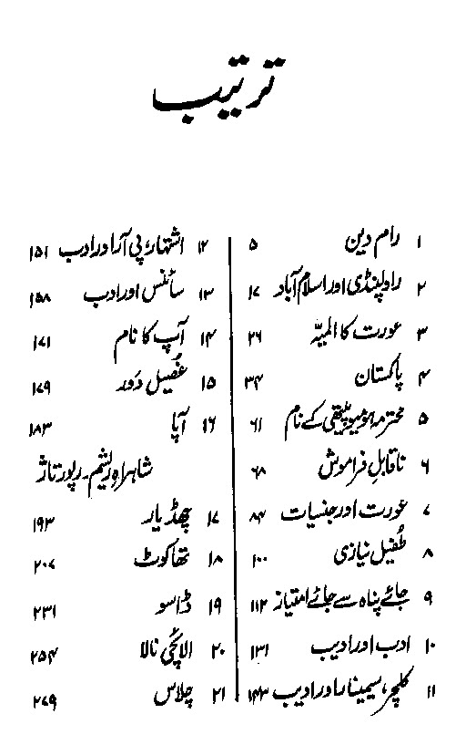 Collection of Urdu Stories of Mumtaz Mufti