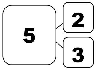 Math Coach's Corner: Teaching Number Bonds