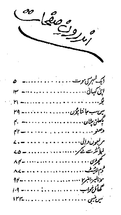 Urdu Afsanay Aik Shahar Ki Maot in PDF