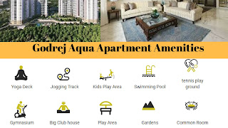 Godrej Aqua- Get all latest world class amenities
