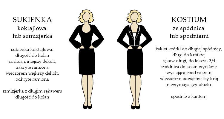 Agnieszka Sajdak-Nowicka strój wizytowy sukienka szmizjerka garsonka