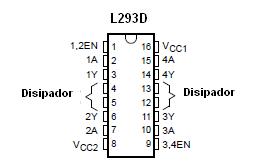 L293 pinout.