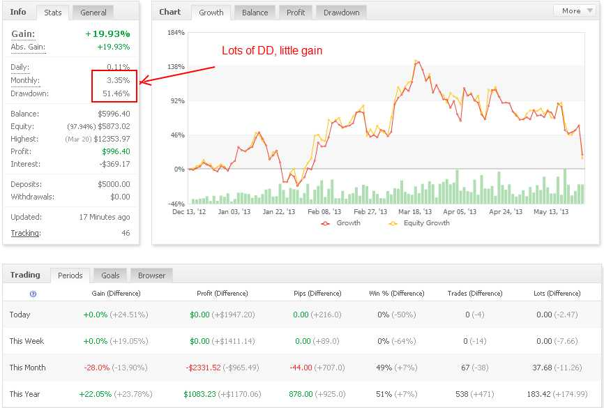 Forex omega trend ea - Omega Trend EA | Forex Forum