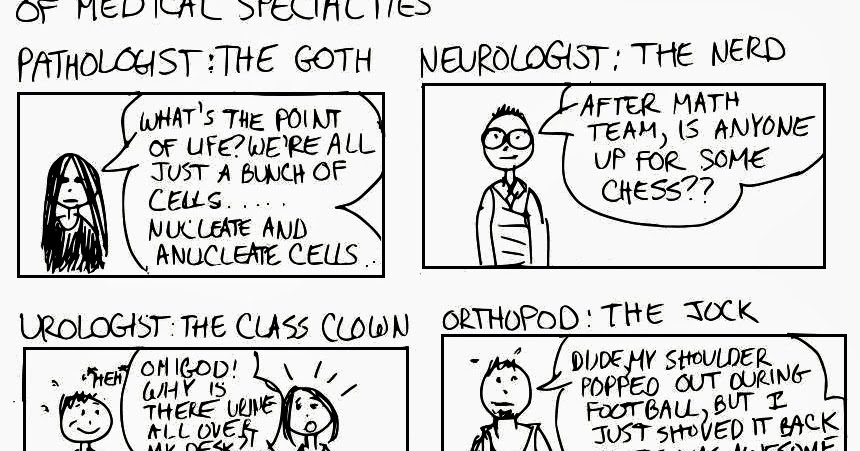 A Cartoon Guide to Becoming a Doctor: High School Stereotypes