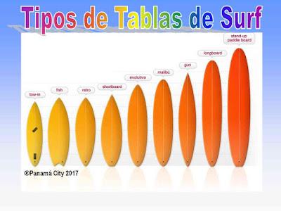 tablas-de-surf-diferentes-tipos-descripcion