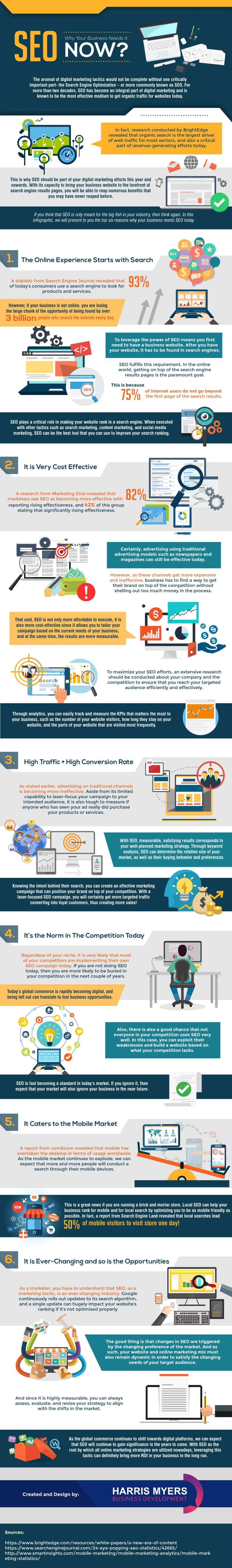 SEO: Why Your Business Needs it NOW? - #Infographic