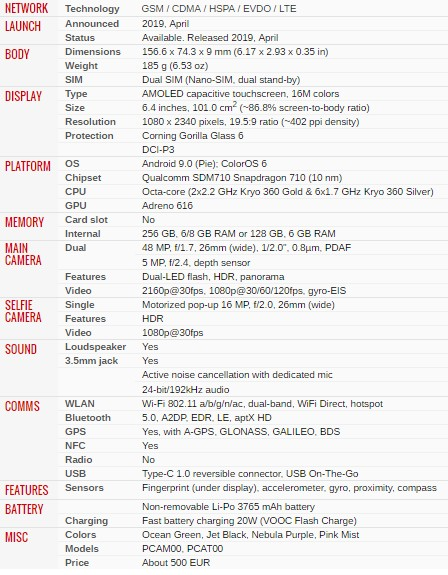 OPPO Reno Full Specifications T2update.com