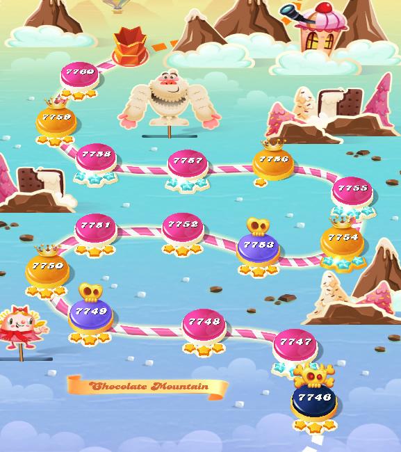 Candy Crush Saga level 7746-7760