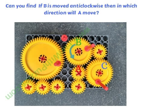 Picture Riddle of Gear Rotation