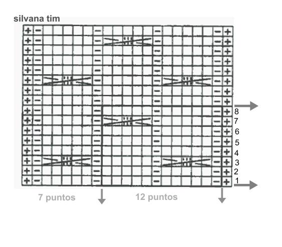 diagrama grafico esquema