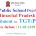 HP Govt Jobs 2019 आर्मी पब्लिक स्कूल दगशाई ,सोलन में TGT और PRT के पदों पर भर्ती , 11 फरवरी 2019 से पहले करे आवेदन