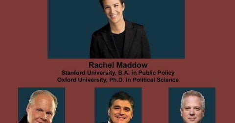 Southeast Missouri State University >> Political Memes: Education Matters: Rachel Maddow vs ...