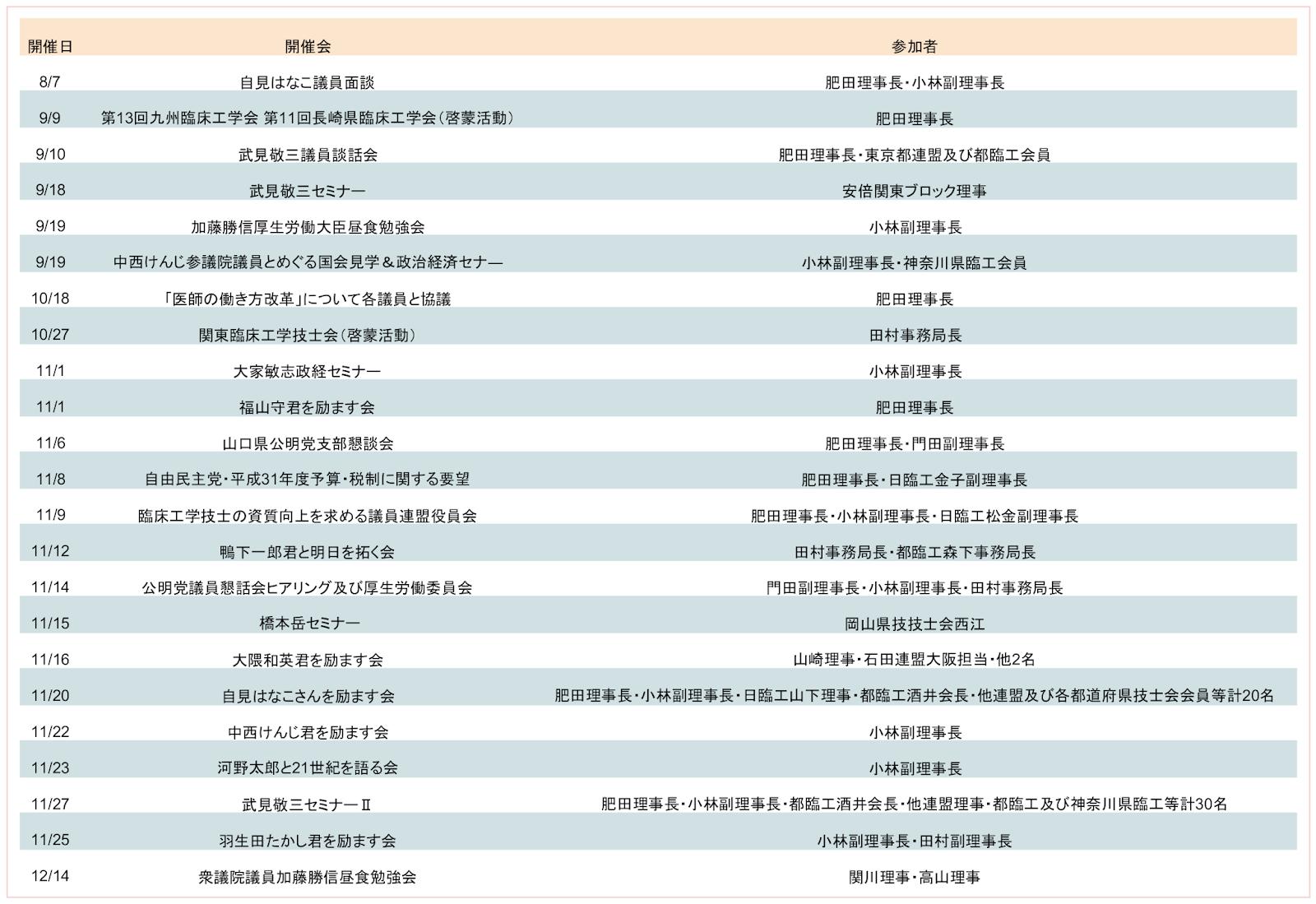 201808-12活動