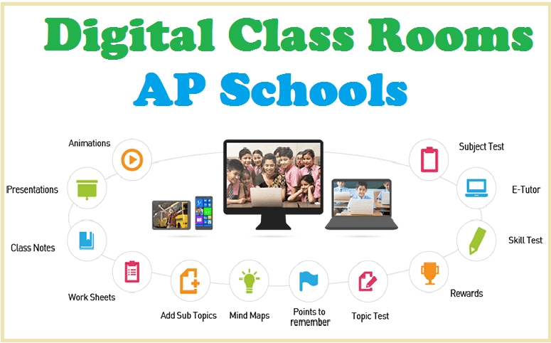 DCRs/Digital Class Rooms to be launched in AP Schools on 15