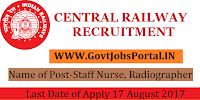 Central Railway Recruitment 2017– 30 Staff Nurse, Radiographer