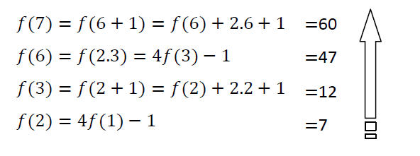 Menyelesaikan Masalah Matematika dari Jawaban yang Dikehendaki (Working Backwards)