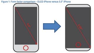 Rumornya iPhone 8 bulan oktober bakal launching