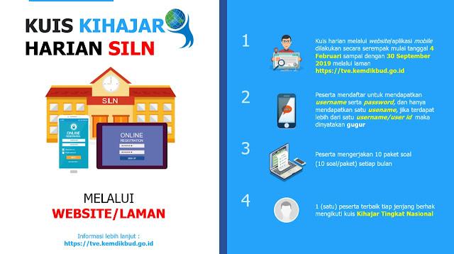 Mekanisme Cara Mengikuti Kuis Kihajar 2019 melalui website untuk Sekolah Indonesia Luar Negeri (SILN)