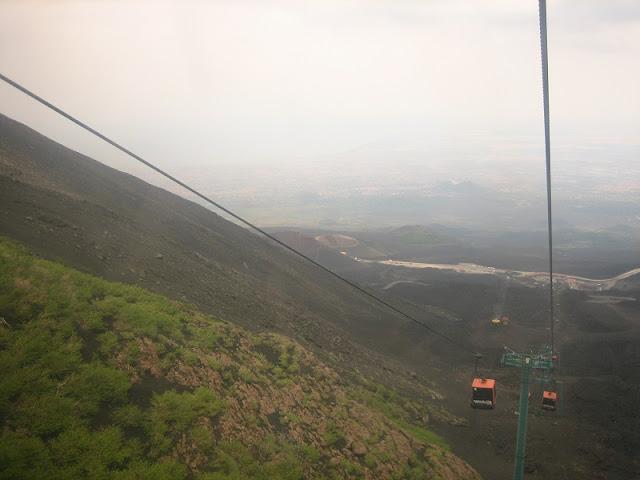 Monte Etna - Funicular