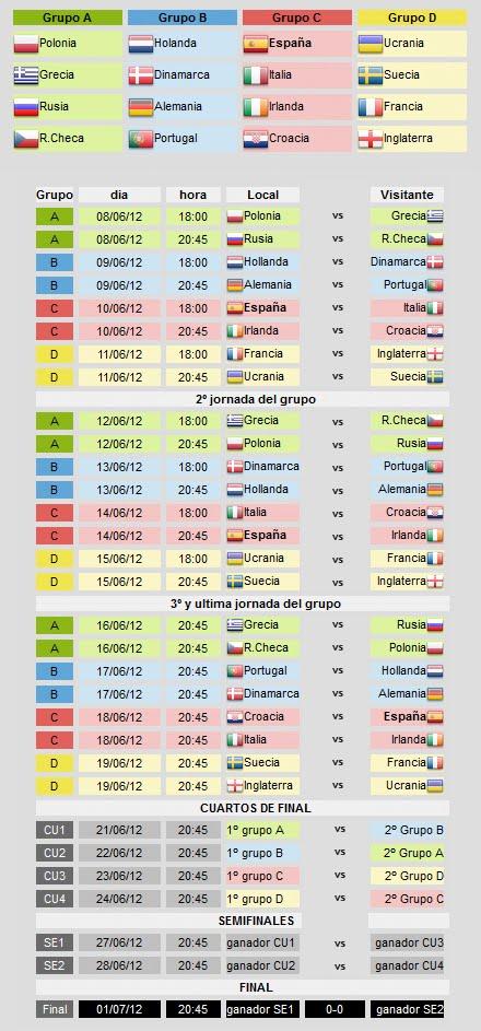 VER PARTIDOS EUROCOPA 2012 - googootv.com